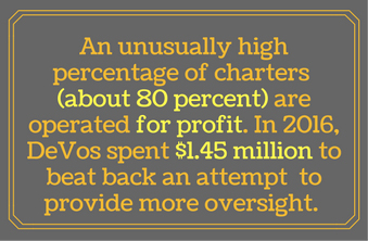 DeVos - profit charters