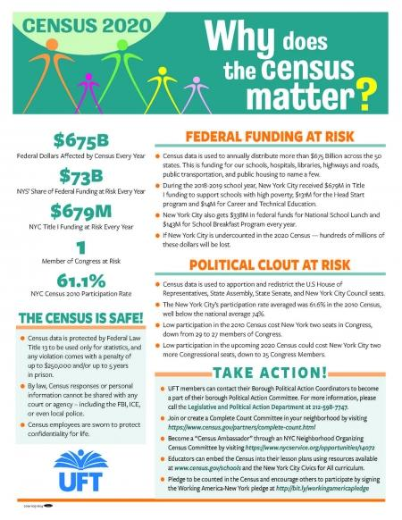 Flier with text explaining why the census matters