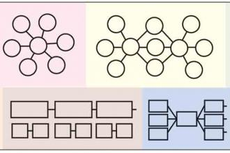 The eight types of thinking maps are (clockwise from top left): circle maps, bub