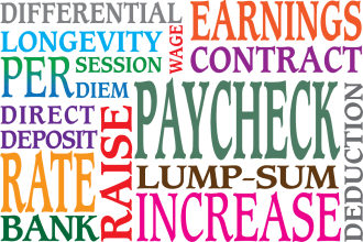 Generic salary word cloud