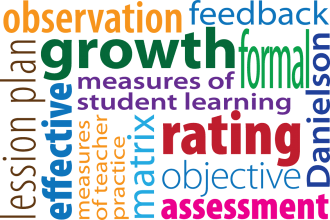 Generic teacher evaluation word cloud
