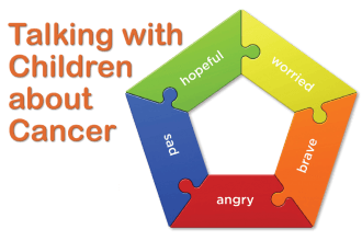 Talking with Children About Cancer carousel graphic
