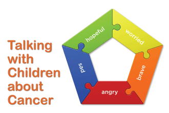 Talking with kids about cancer puzzle piece Graphic