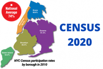 Map of five boroughs showing census participation
